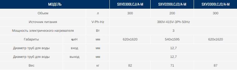 Характеристики Versati SXVD300LCJ2/A-M