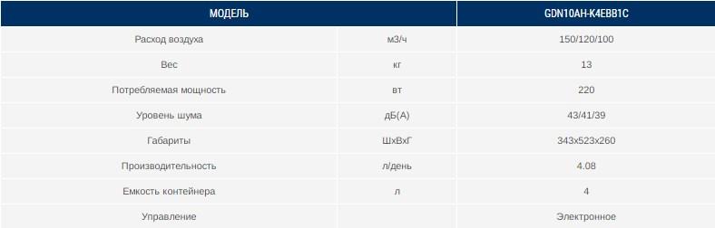 Характеристики осушителя воздуха Gree GDN10AH-K4EBB1C